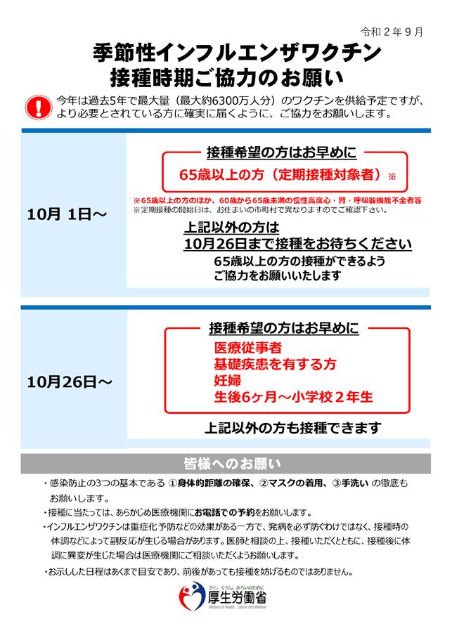 インフルエンザワクチン接種計画