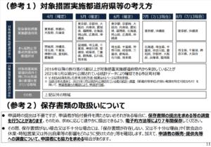 月次支援金(対象措置実施都道府県)